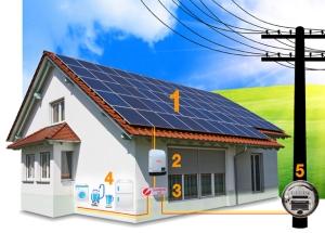 Sistema_fotovoltaico_conectado_na_redeV2